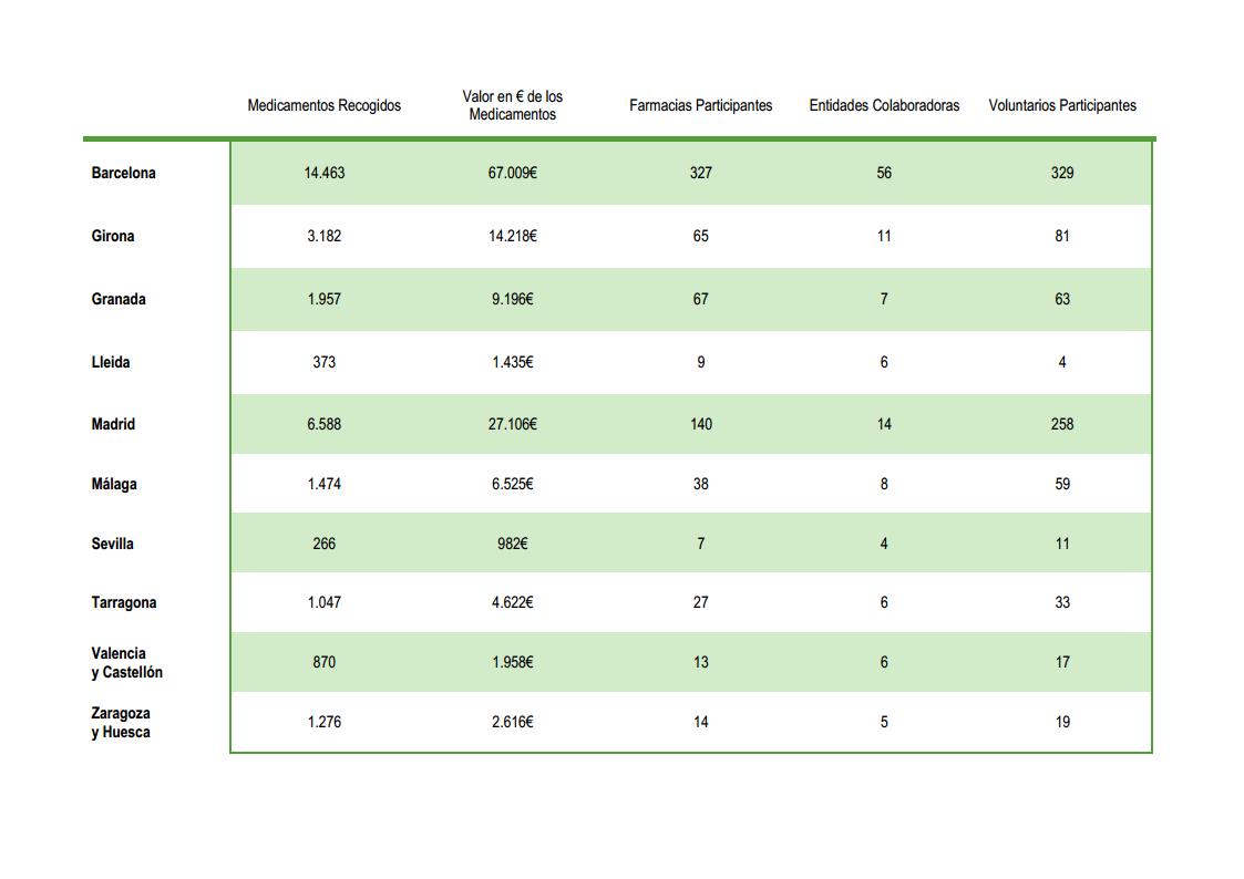 JRM per Provínciespng_Page1